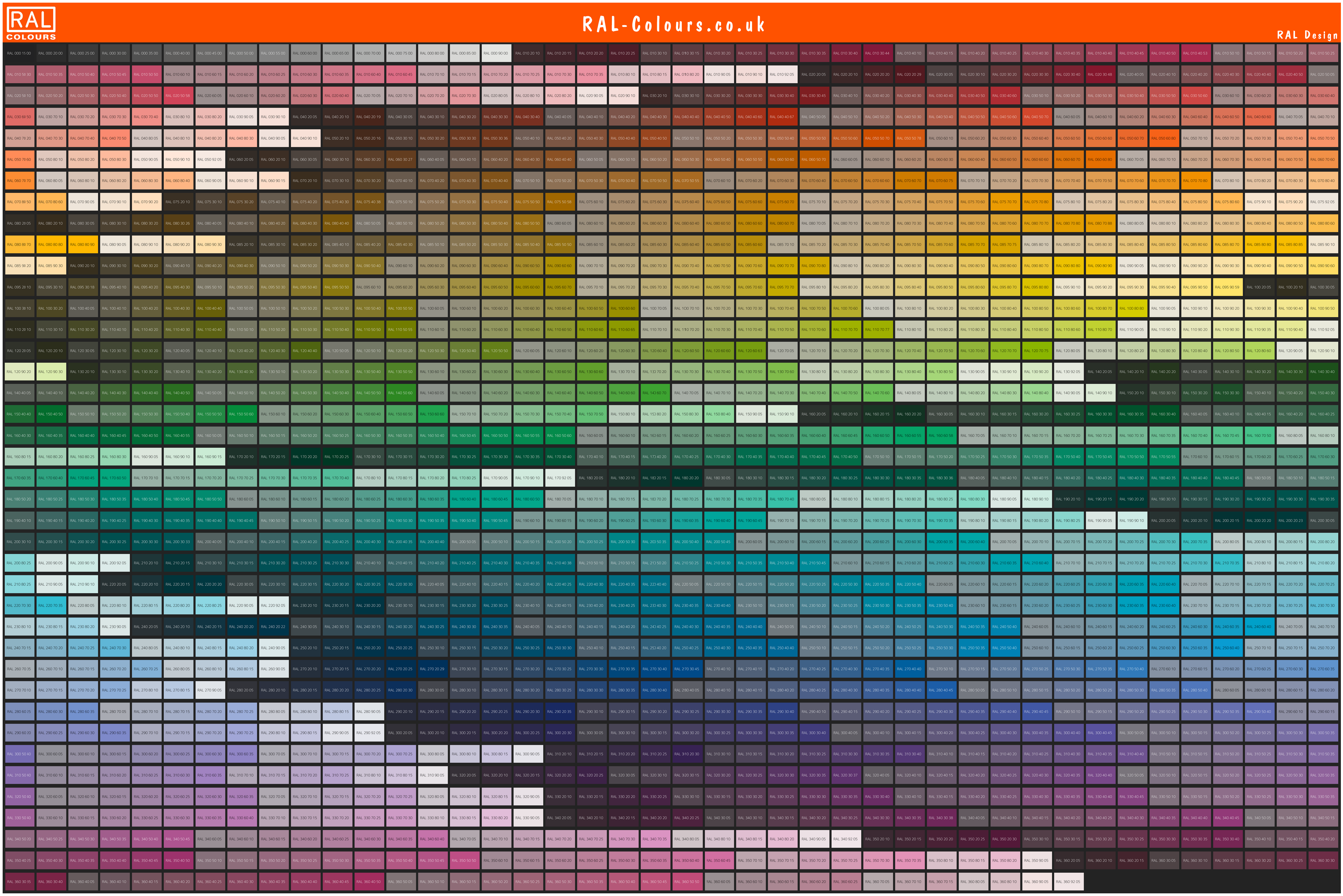 RAL Design colour chart