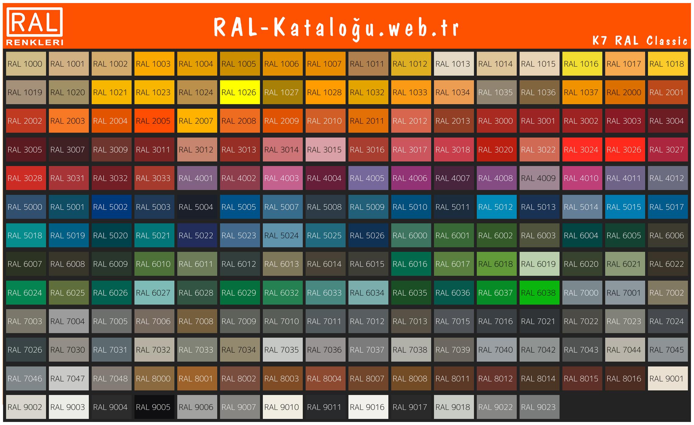 RAL Klasik renkleri kataloğu