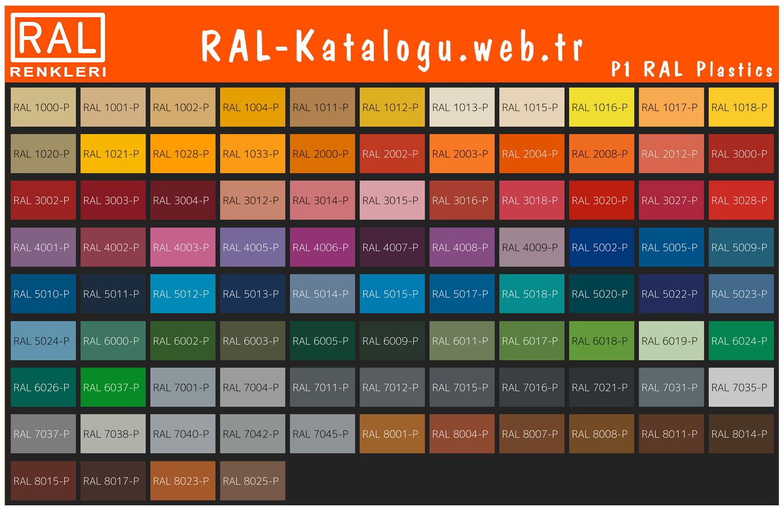 RAL P1 Plastik renkleri kataloğu kartelasi