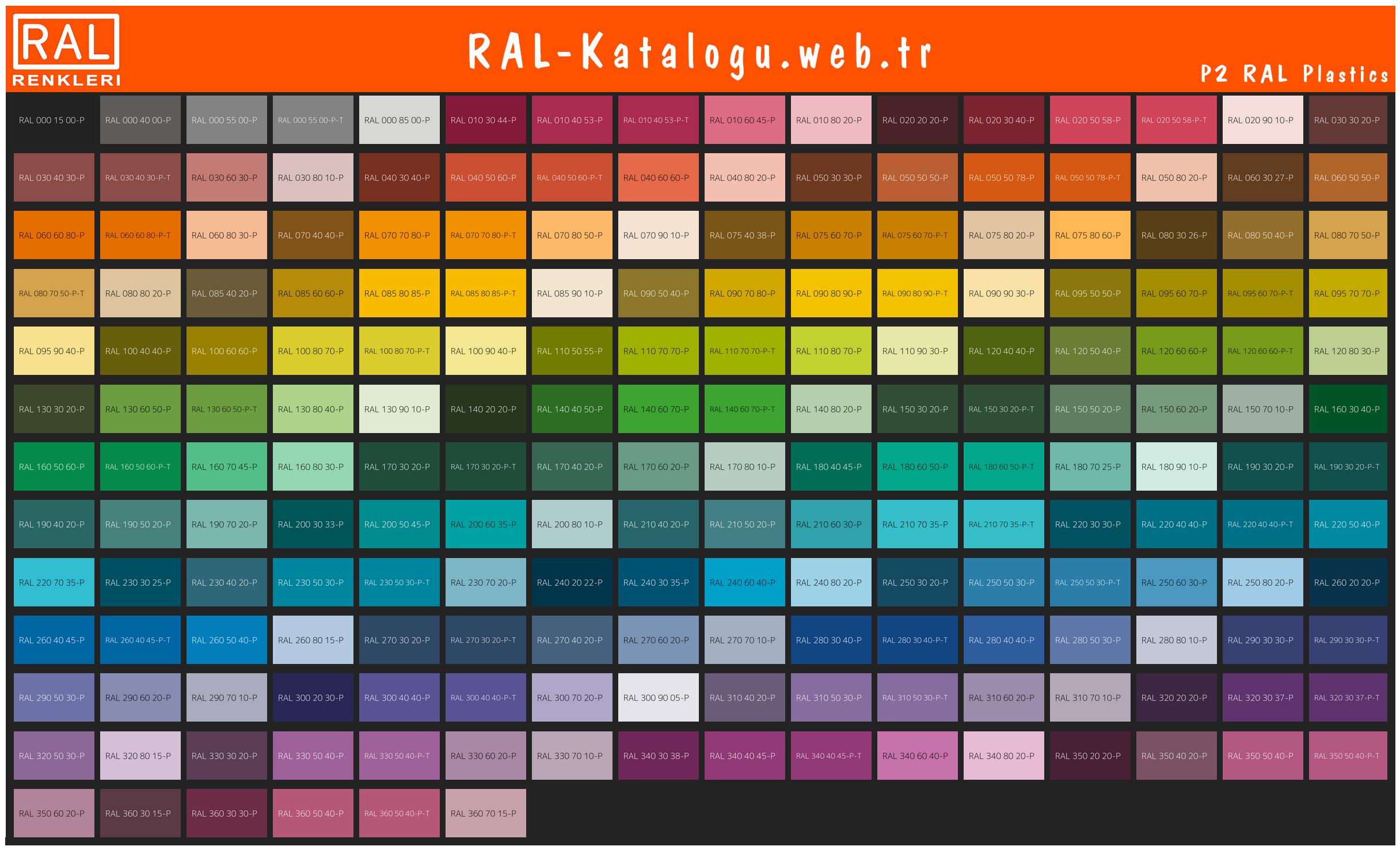 RAL P2 Plastik renkleri kataloğu kartelasi